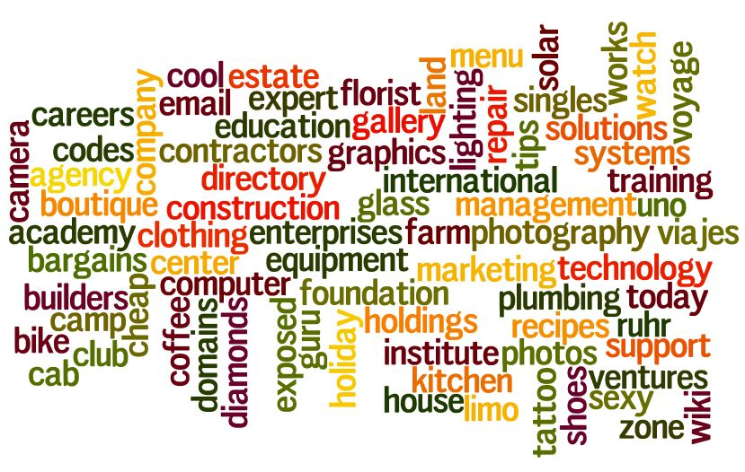 gTLD Tag-Cloud generiert mit wordle.net